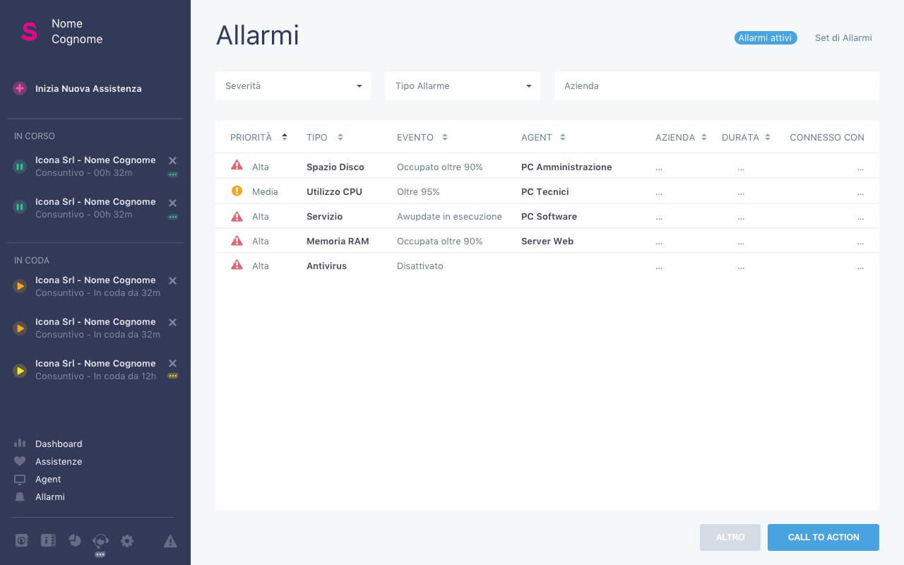 Alarms with Livecare Support to see remote PCs and servers